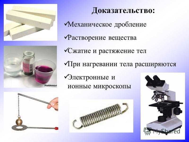 Доказательство: Механическое дробление Растворение вещества Сжатие и растяжение тел При нагревании тела расширяются Электронные и ионные микроскопы
