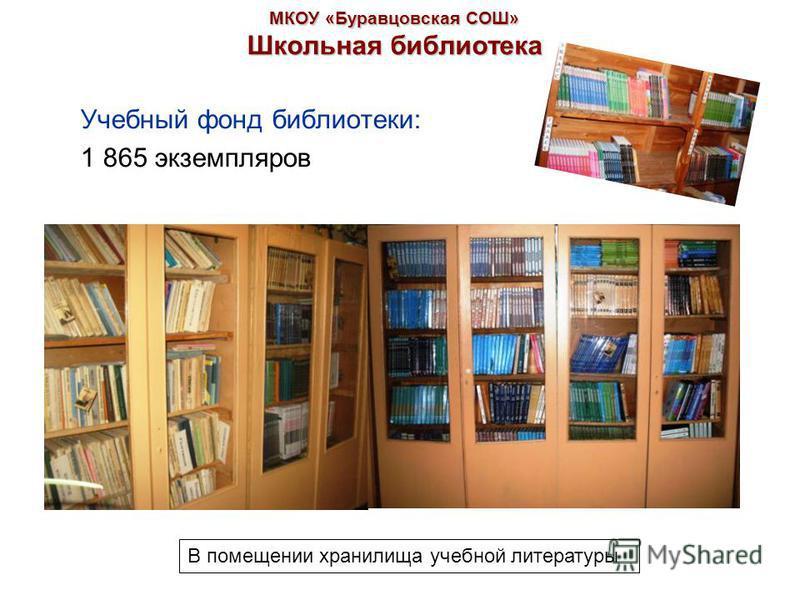 МКОУ «Буравцовская СОШ» Школьная библиотека Учебный фонд библиотеки: 1 865 экземпляров В помещении хранилища учебной литературы