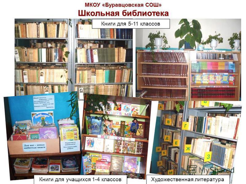 МКОУ «Буравцовская СОШ» Школьная библиотека Художественная литература Учащиеся 11 класса выбирают книги по внеклассному чтению Книги для 5-11 классов Книги для учащихся 1-4 классов
