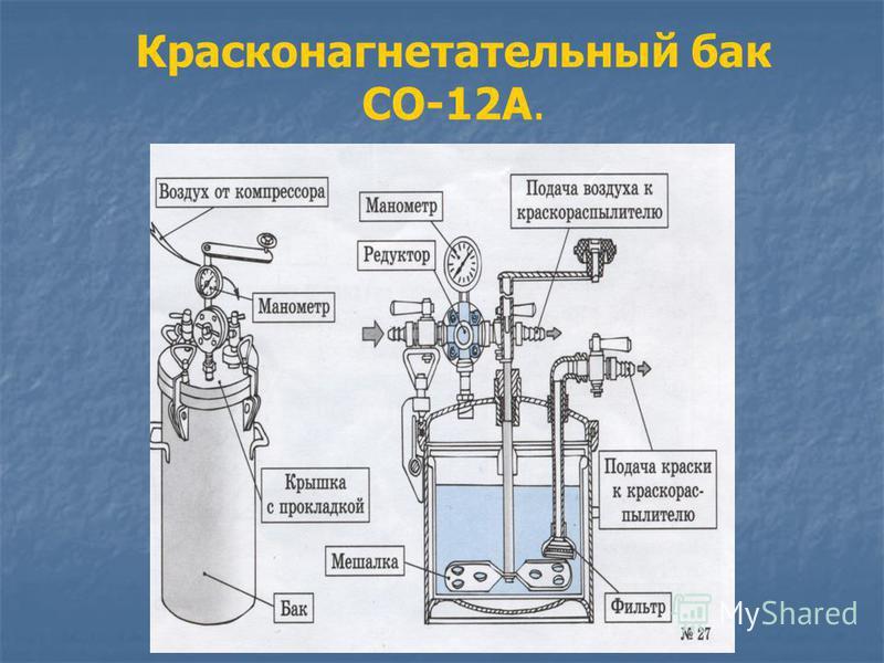 Красконагнетательный бак СО-12А.