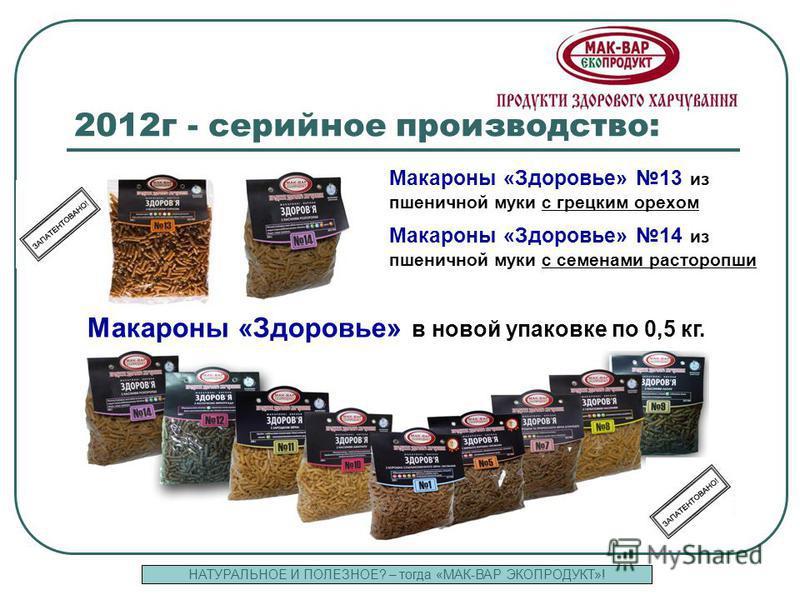 9 2012 г - серийное производство: Макароны «Здоровье» 13 из пшеничной муки с грецким орехом Макароны «Здоровье» 14 из пшеничной муки с семенами расторопши НАТУРАЛЬНОЕ И ПОЛЕЗНОЕ? – тогда «МАК-ВАР ЭКОПРОДУКТ»! Макароны «Здоровье» в новой упаковке по 0