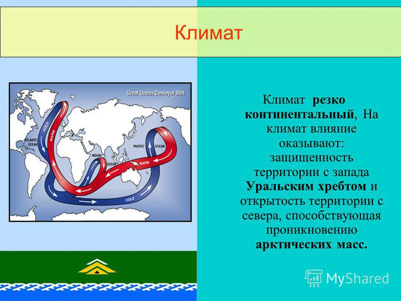 Климат резко континентальный, На климат влияние оказывают: защищенность территории с запада Уральским хребтом и открытость территории с севера, способствующая проникновению арктических масс. Климат