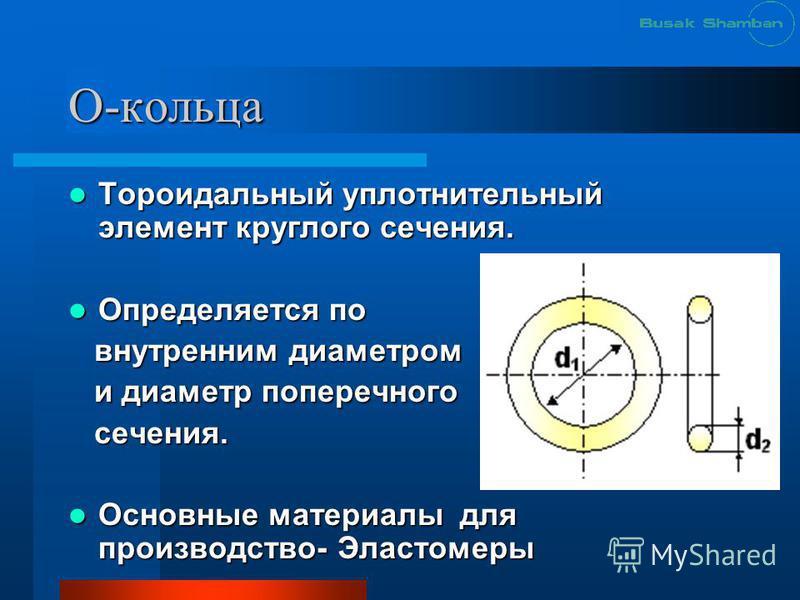 О-кольца Тороидальный уплотнительный элемент круглого сечения. Тороидальный уплотнительный элемент круглого сечения. Определяется по Определяется по внутренним диаметром внутренним диаметром и диаметр поперечного и диаметр поперечного сечения. сечени