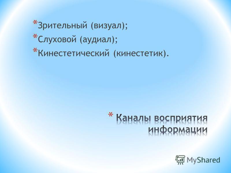 * Зрительный (визуал); * Слуховой (аудиал); * Кинестетический (кинестетика).