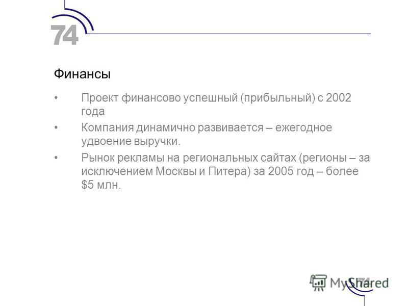 Финансы Проект финансово успешный (прибыльный) с 2002 года Компания динамично развивается – ежегодное удвоение выручки. Рынок рекламы на региональных сайтах (регионы – за исключением Москвы и Питера) за 2005 год – более $5 млн.