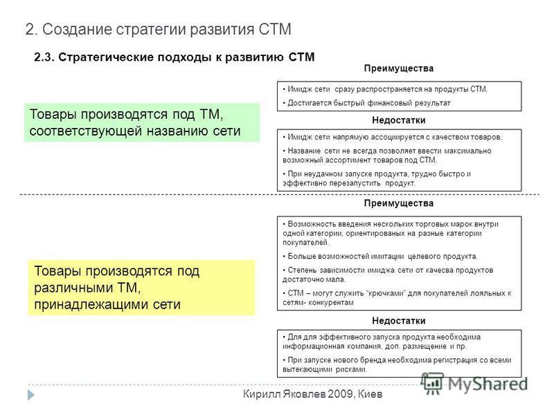 2. Создание стратегии развития СТМ 2.3. Стратегические подходы к развитию СТМ Товары производятся под ТМ, соответствующей названию сети Товары производятся под различными ТМ, принадлежащими сети Преимущества Недостатки Преимущества Имидж сети сразу р