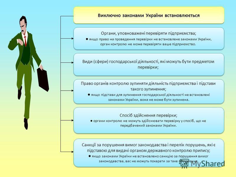 Виключно законами України встановлюється Органи, уповноважені перевіряти підприємства; якщо право на проведення перевірки не встановлене законами України, орган контролю не може перевіряти ваше підприємство. Органи, уповноважені перевіряти підприємст