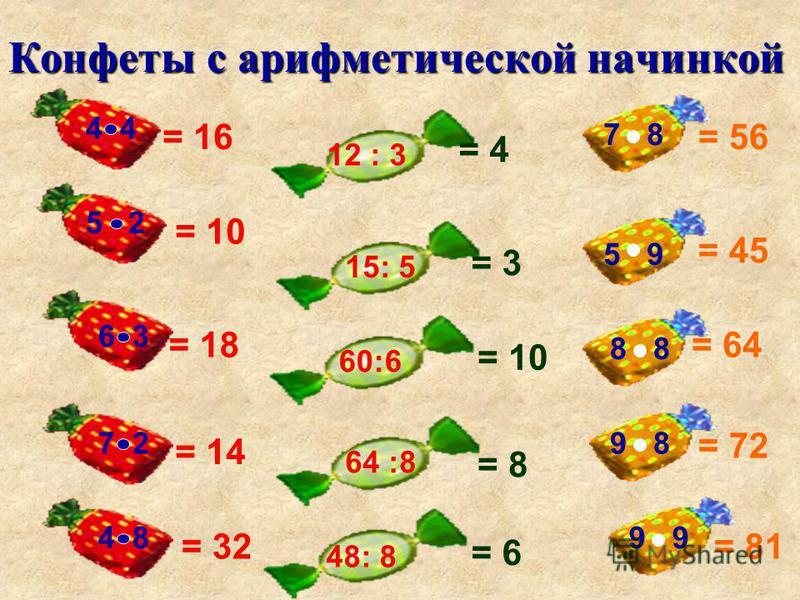 Конфеты с арифметической начинкой 5 2 6 3 7 2 8 4 12:3 15: 5 60:6 48: 8 48: 6 7 8 5 9 8 9 8 9 4 4
