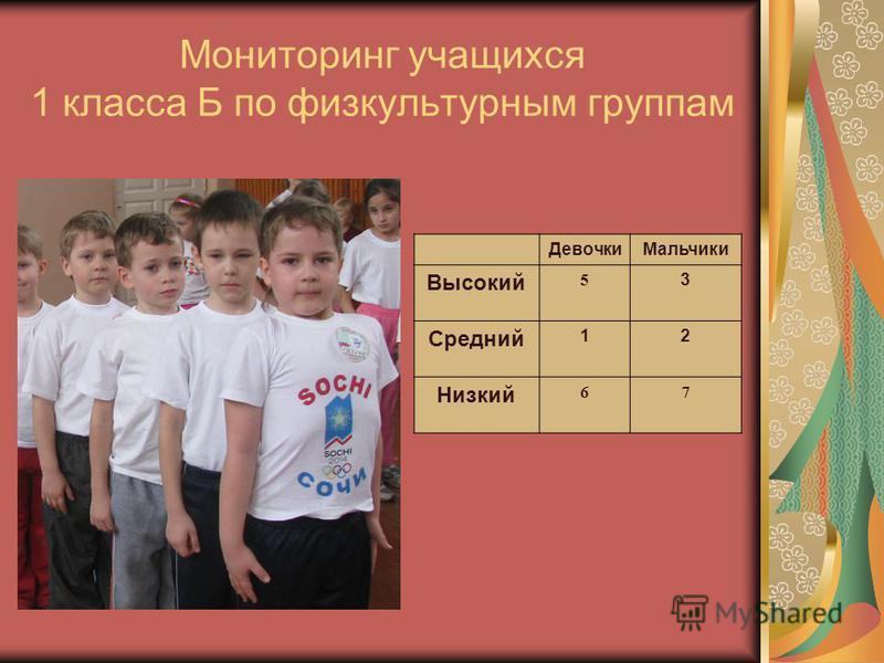 Мониторинг учащихся 1 класса Б по физкультурным группам Девочки Мальчики Высокий 5 3 Средний 12 Низкий 67