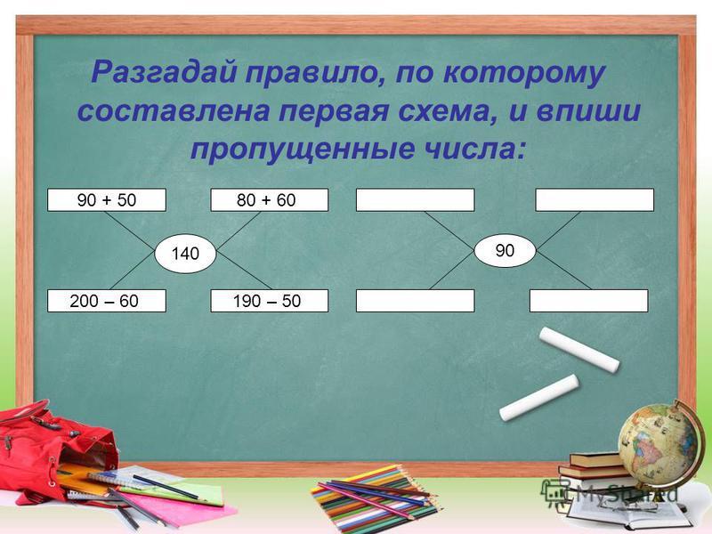 Разгадай правило, по которому составлена первая схема, и впиши пропущенные числа: 90 + 50 140 80 + 60 190 – 50200 – 60 90
