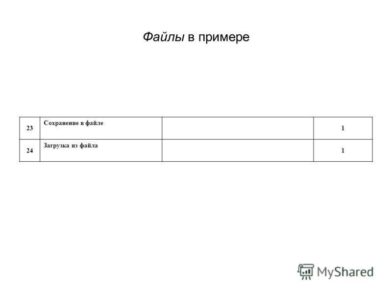Файлы в примере 23 Сохранение в файле 1 24 Загрузка из файла 1