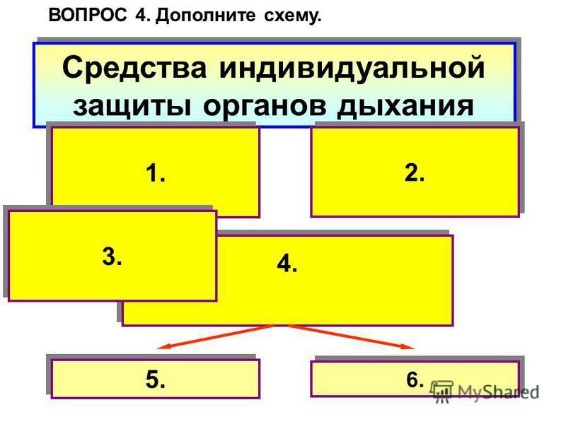 Средства индивидуальной защиты органов дыхания 1. 2. 4. 6. 5. 3. 3. ВОПРОС 4. Дополните схему.