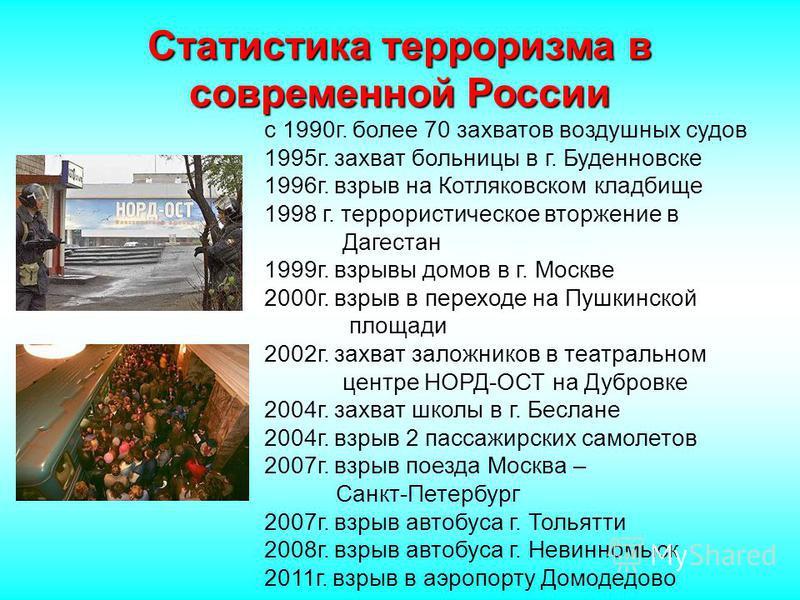 Статистика терроризма в современной России с 1990 г. более 70 захватов воздушных судов 1995 г. захват больницы в г. Буденновске 1996 г. взрыв на Котляковском кладбище 1998 г. террористическое вторжение в Дагестан 1999 г. взрывы домов в г. Москве 2000