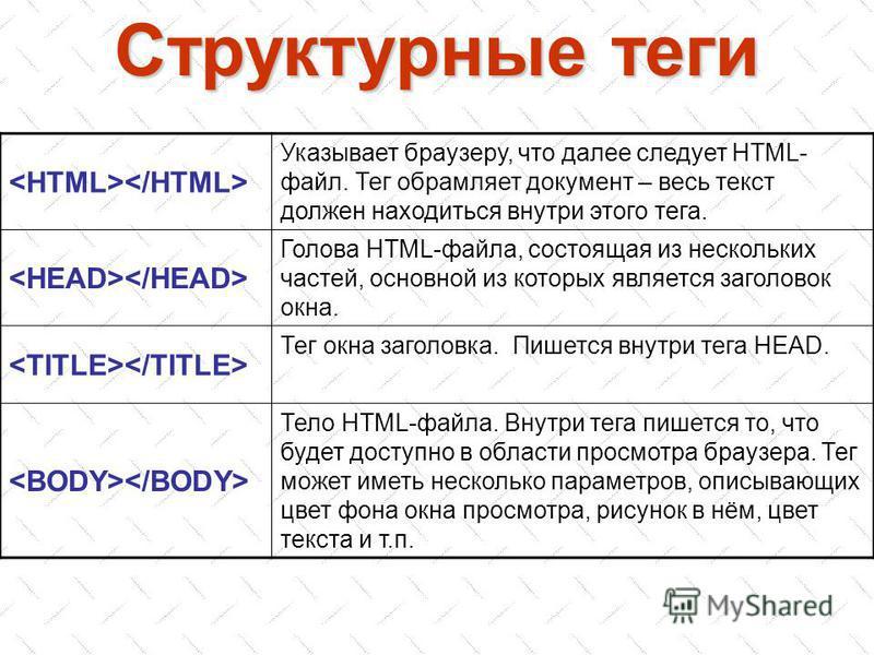 Структурные теги Указывает браузеру, что далее следует HTML- файл. Тег обрамляет документ – весь текст должен находиться внутри этого тега. Голова HTML-файла, состоящая из нескольких частей, основной из которых является заголовок окна. Тег окна загол