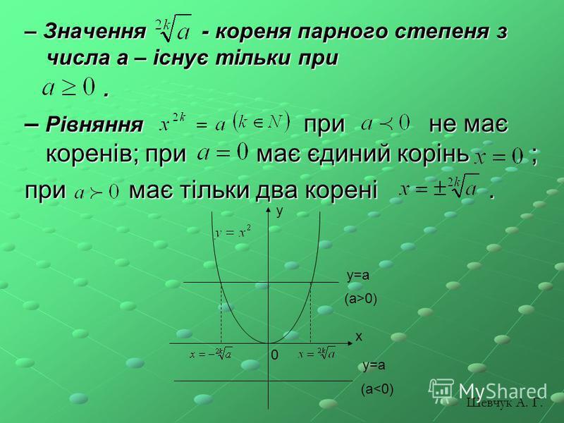 – Значення - кореня парного степеня з числа а – існує тільки при. – Рівняння при не має коренів; при має єдиний корінь ; при має тільки два корені. y x y=a (a>0) (a<0) 0 Шевчук А. Г.