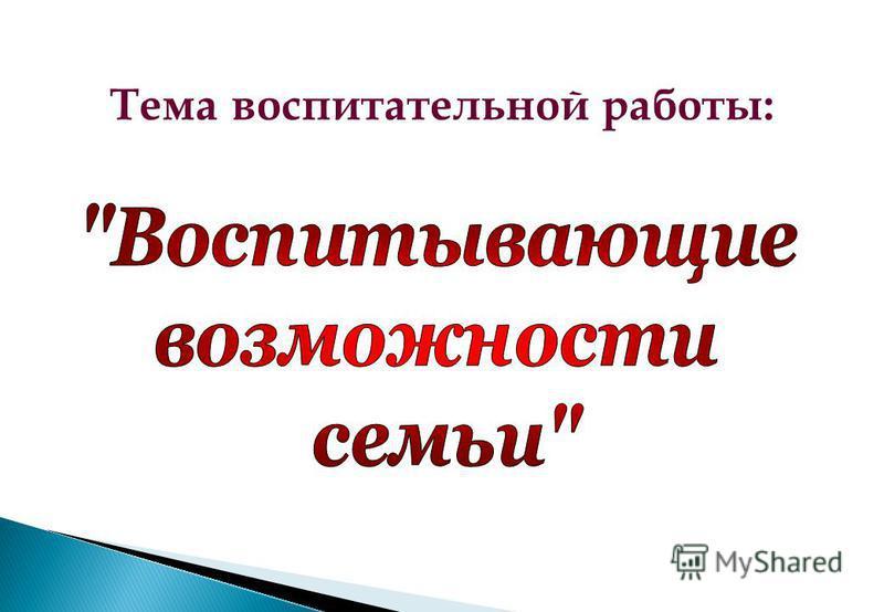 Егорова Вера Геннадьевна Дата рождения – 4 ноября 1969 года; Квалификационная категория – первая; Срок педагогического стажа в качестве классного руководителя – 21 год; Класс – 3