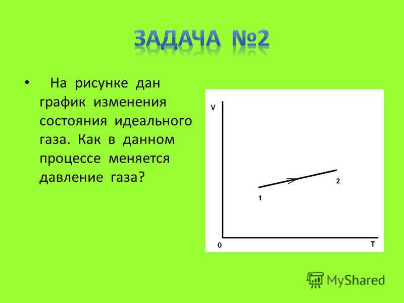 На рисунке дан график изменения состояния идеального газа. Как в данном процессе меняется давление газа?