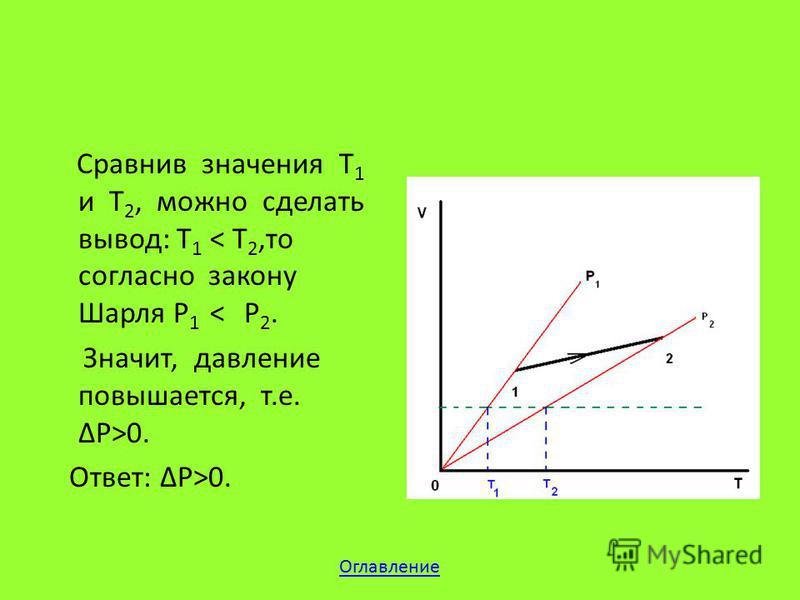 Сравнив значения T 1 и T 2, можно сделать вывод: T 1 < T 2,то согласно закону Шарля P 1 < P 2. Значит, давление повышается, т.е.P>0. Ответ: P>0. Оглавление