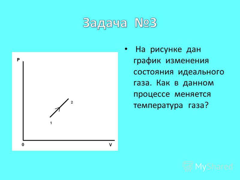 На рисунке дан график изменения состояния идеального газа. Как в данном процессе меняется температура газа?