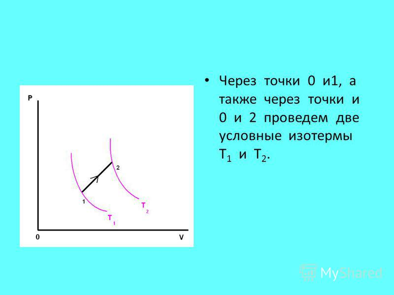 Через точки 0 и 1, а также через точки и 0 и 2 проведем две условные изотермы T 1 и T 2.