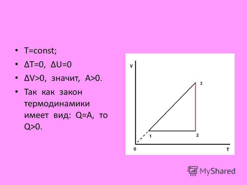 T=const; T=0, U=0 V>0, значит, A>0. Так как закон термодинамики имеет вид: Q=A, то Q>0.