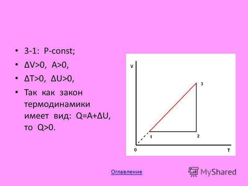 3-1: P-const; V>0, A>0, T>0, U>0, Так как закон термодинамики имеет вид: Q=A+U, то Q>0. Оглавление