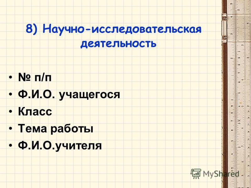 8) Научно-исследовательская деятельность п/п Ф.И.О. учащегося Класс Тема работы Ф.И.О.учителя