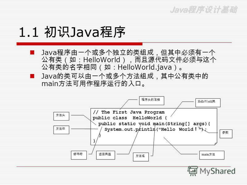 Java Java 1.1 Java Java HelloWorld HelloWorld.java Java main // The First Java Program public class HelloWorld { public static void main(String[] args){ System.out.println(Hello World ); } } HelloWorld main
