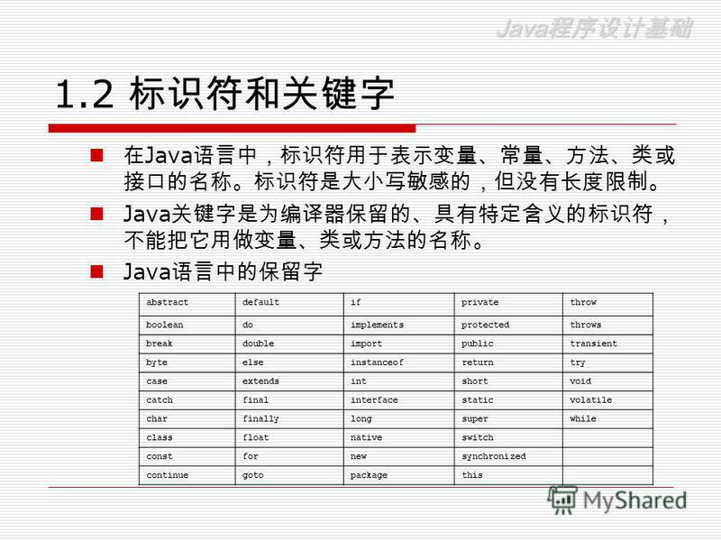 Java Java 1.2 Java Java Java abstractdefaultifprivatethrow booleandoimplementsprotectedthrows breakdoubleimportpublictransient byteelseinstanceofreturntry caseextendsintshortvoid catchfinalinterfacestaticvolatile charfinallylongsuperwhile classfloatn