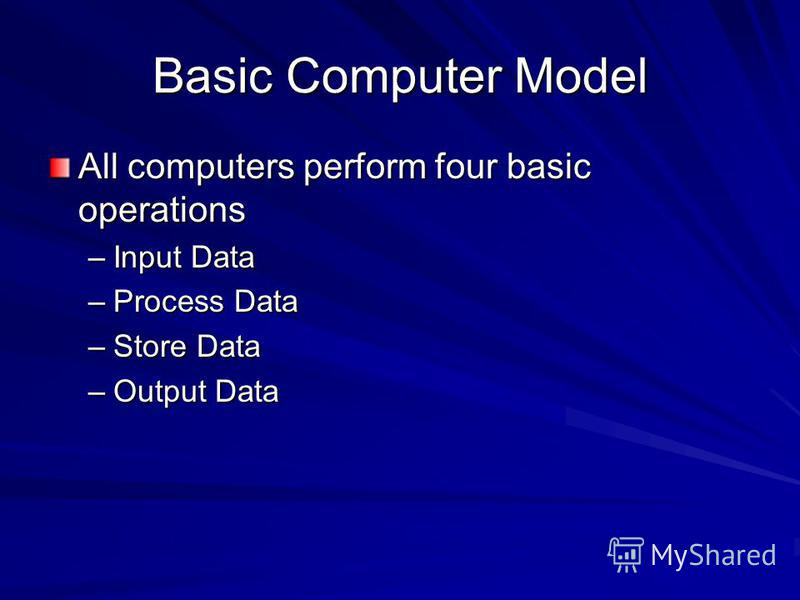 Basic Computer Model All computers perform four basic operations –Input Data –Process Data –Store Data –Output Data
