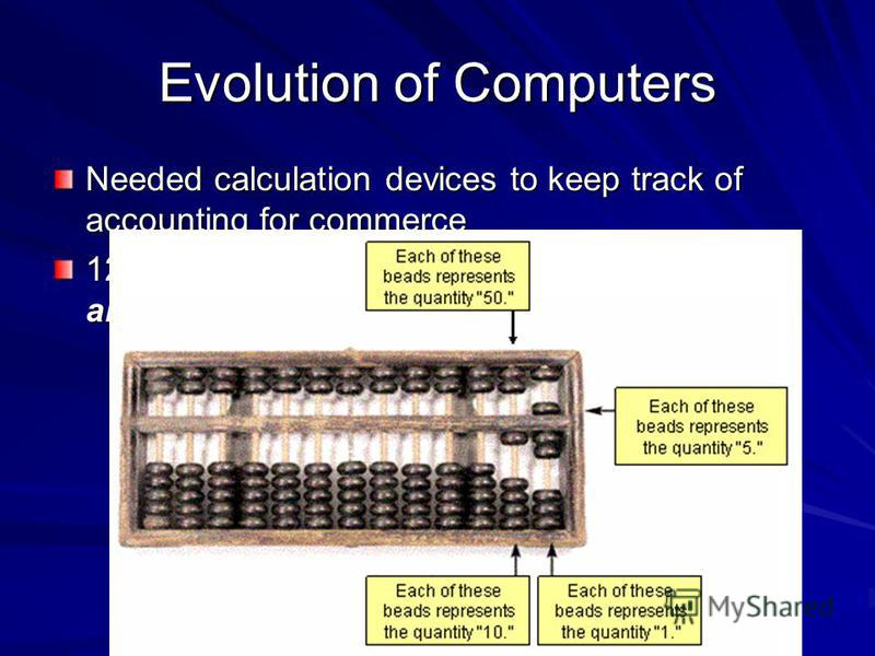 introduction about evolution of computer Dr rick potts provides a video short introduction to some of the evidence for human evolution, in the form of fossils and artifacts.
