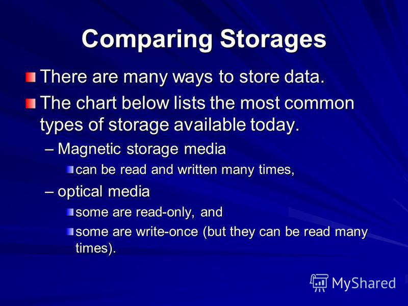 Comparing Storages There are many ways to store data. The chart below lists the most common types of storage available today. –Magnetic storage media can be read and written many times, –optical media some are read-only, and some are write-once (but