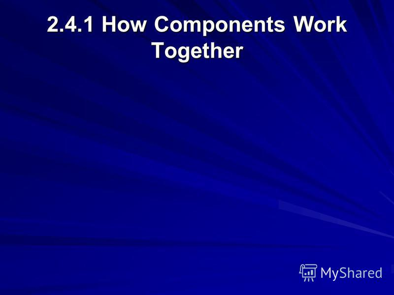 2.4.1 How Components Work Together