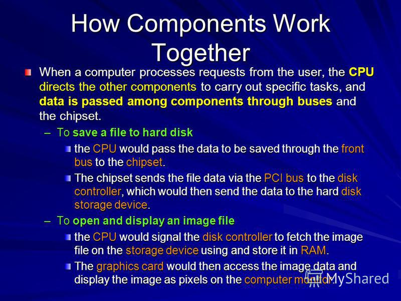 How Components Work Together When a computer processes requests from the user, the CPU directs the other components to carry out specific tasks, and data is passed among components through buses and the chipset. –To save a file to hard disk the CPU w