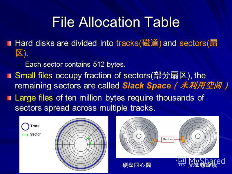 File Allocation Table Hard disks are divided into tracks( ) and sectors( ). –Each sector contains 512 bytes. Small files occupy fraction of sectors( ), the remaining sectors are called Slack Space Small files occupy fraction of sectors( ), the remain
