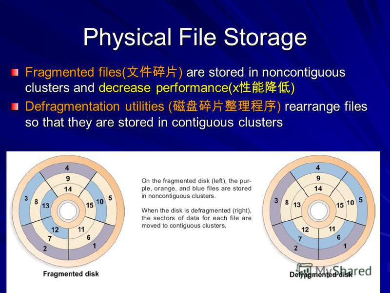 Physical File Storage Fragmented files( ) are stored in noncontiguous clusters and decrease performance(x ) Defragmentation utilities ( ) rearrange files so that they are stored in contiguous clusters