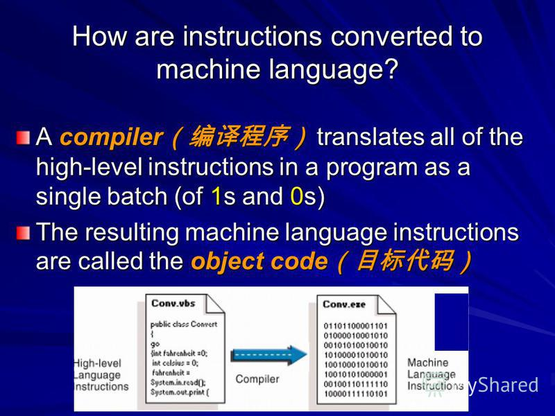 How are instructions converted to machine language? A compiler translates all of the high-level instructions in a program as a single batch (of 1s and 0s) The resulting machine language instructions are called the object code The resulting machine la