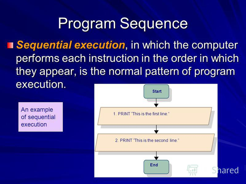 Program Sequence Sequential execution, in which the computer performs each instruction in the order in which they appear, is the normal pattern of program execution. An example of sequential execution Start End 1. PRINT This is the first line. 2. PRI