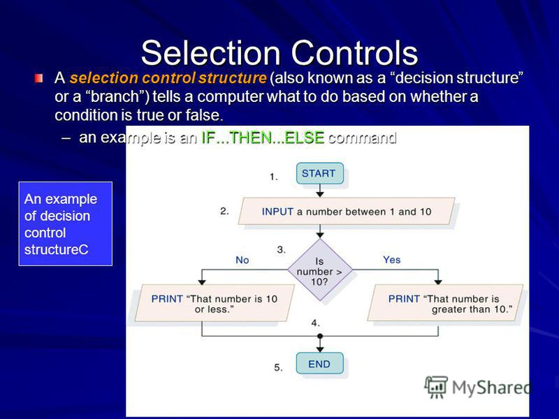 Selection Controls A selection control structure (also known as a decision structure or a branch) tells a computer what to do based on whether a condition is true or false. –an example is an IF...THEN...ELSE command An example of decision control str
