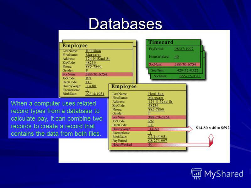 Databases When a computer uses related record types from a database to calculate pay, it can combine two records to create a record that contains the data from both files.