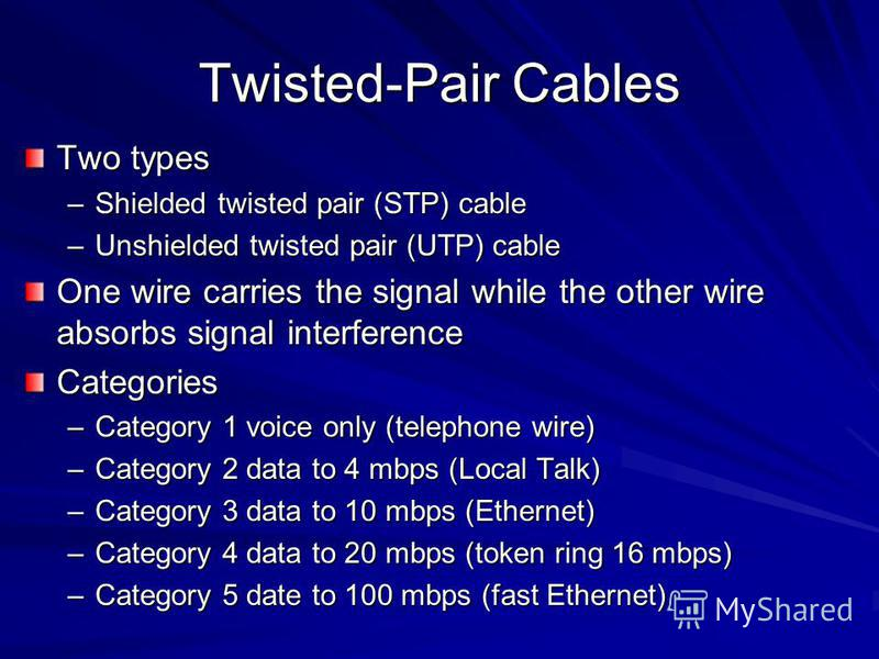 Twisted-Pair Cables Two types –Shielded twisted pair (STP) cable –Unshielded twisted pair (UTP) cable One wire carries the signal while the other wire absorbs signal interference Categories –Category 1 voice only (telephone wire) –Category 2 data to