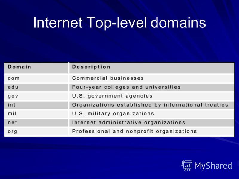 Internet Top-level domains