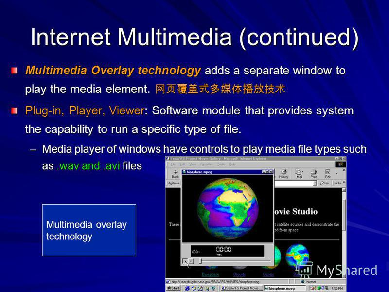 Internet Multimedia (continued) Multimedia Overlay technology adds a separate window to play the media element. Multimedia Overlay technology adds a separate window to play the media element. Plug-in, Player, Viewer: Software module that provides sys