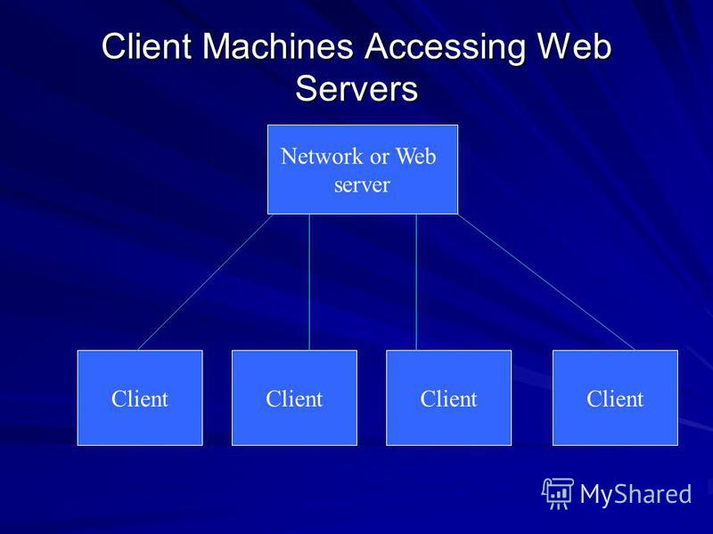Client Machines Accessing Web Servers Client Network or Web server