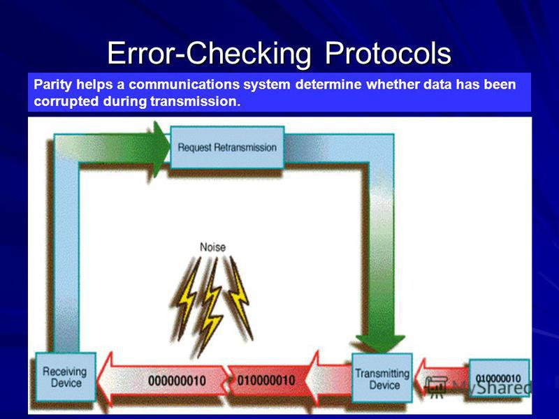 Error-Checking Protocols Parity helps a communications system determine whether data has been corrupted during transmission.