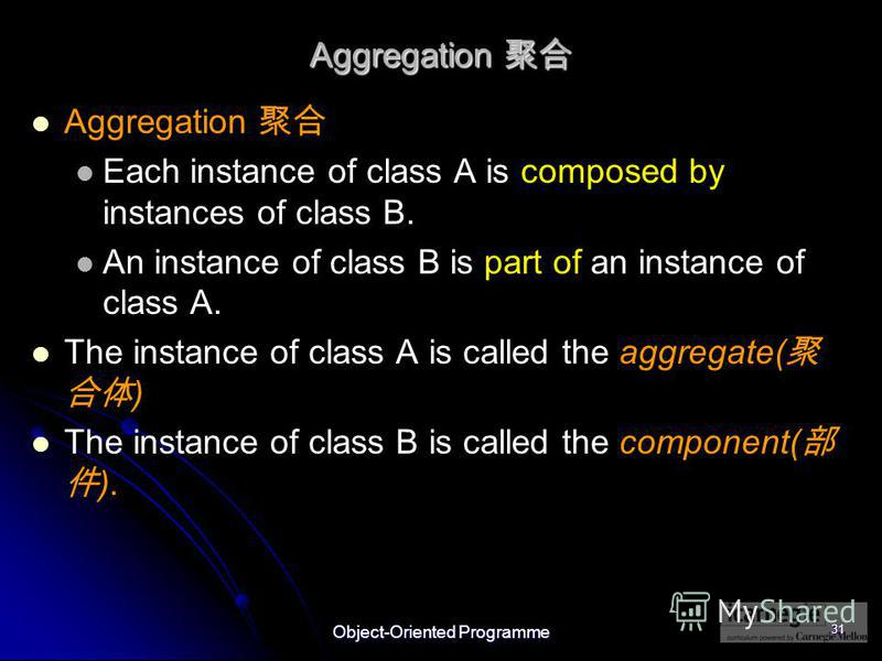 Object-Oriented Programme 31 Aggregation Aggregation Aggregation Each instance of class A is composed by instances of class B. An instance of class B is part of an instance of class A. The instance of class A is called the aggregate( ) The instance o