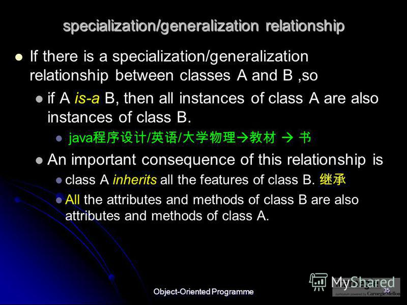 Object-Oriented Programme 35 specialization/generalization relationship If there is a specialization/generalization relationship between classes A and B,so if A is-a B, then all instances of class A are also instances of class B. java / / An importan