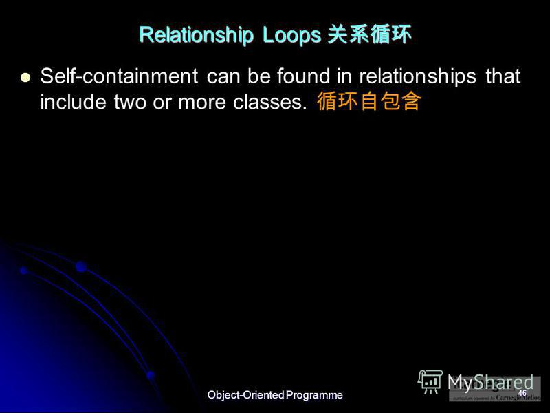Object-Oriented Programme 46 Relationship Loops Relationship Loops Self-containment can be found in relationships that include two or more classes.