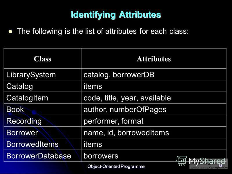 Object-Oriented Programme 72 Identifying Attributes The following is the list of attributes for each class: ClassAttributes LibrarySystemcatalog, borrowerDB Catalogitems CatalogItemcode, title, year, available Bookauthor, numberOfPages Recordingperfo
