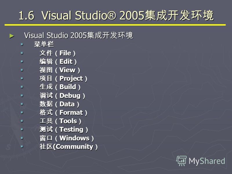 Visual Studio 2005 Visual Studio 2005 File File Edit Edit View View Project Project Build Build Debug Debug Data Data Format Format Tools Tools Testing Testing Windows Windows (Community (Community